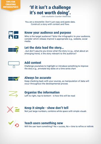 infographics-detail