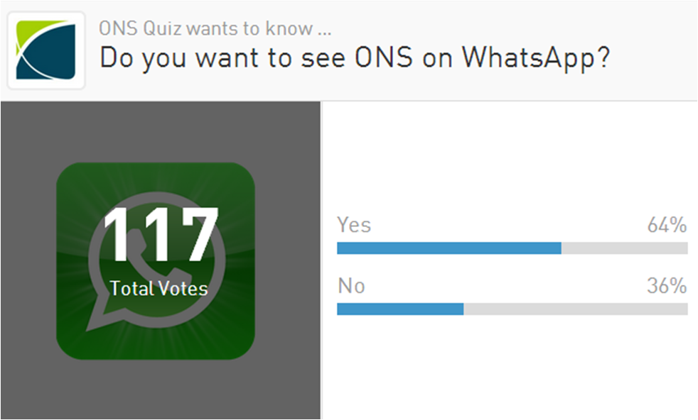 ONS and WhatsApp