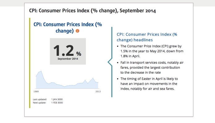onsdigital_herokuapp_com____economy_inflationandpriceindices