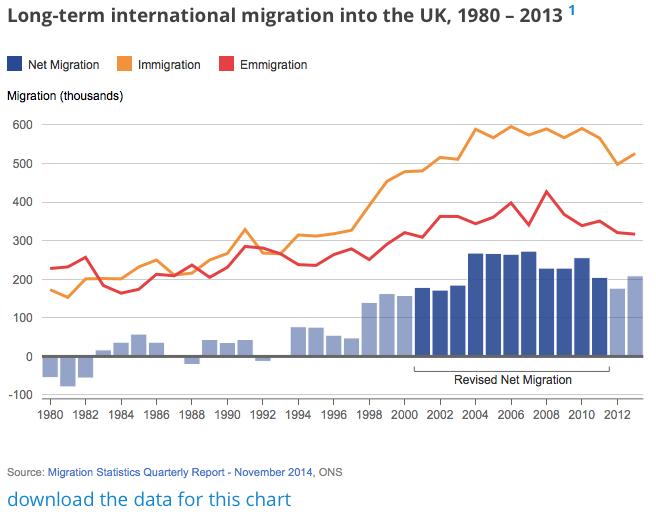 migration_big