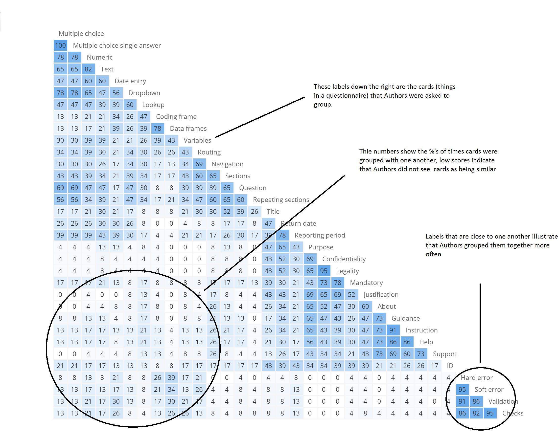 Similarity matrix.png
