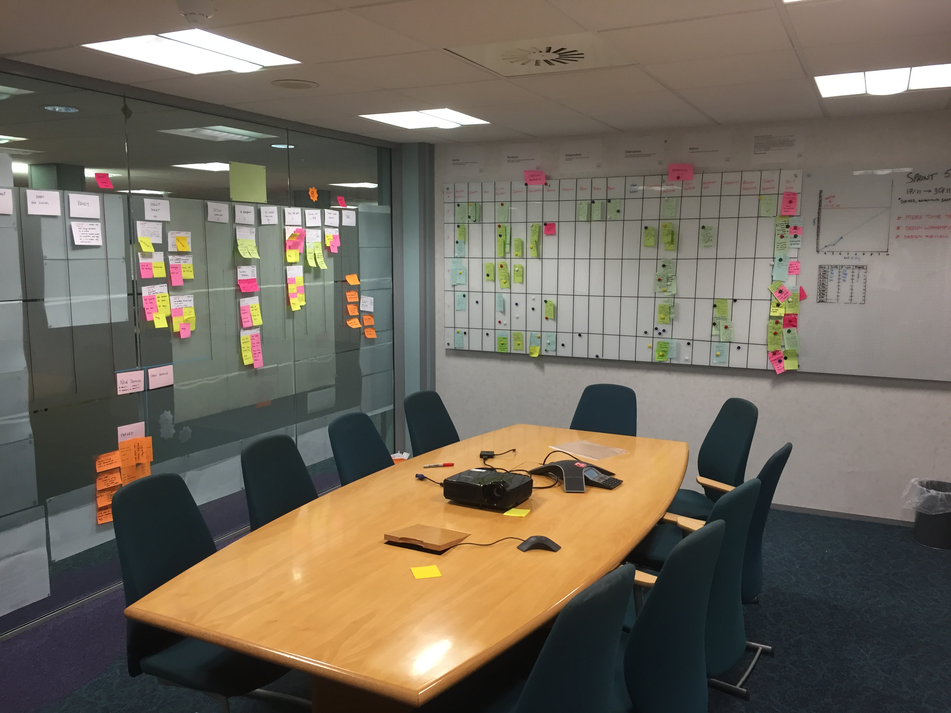 Photo of eQ Team Room