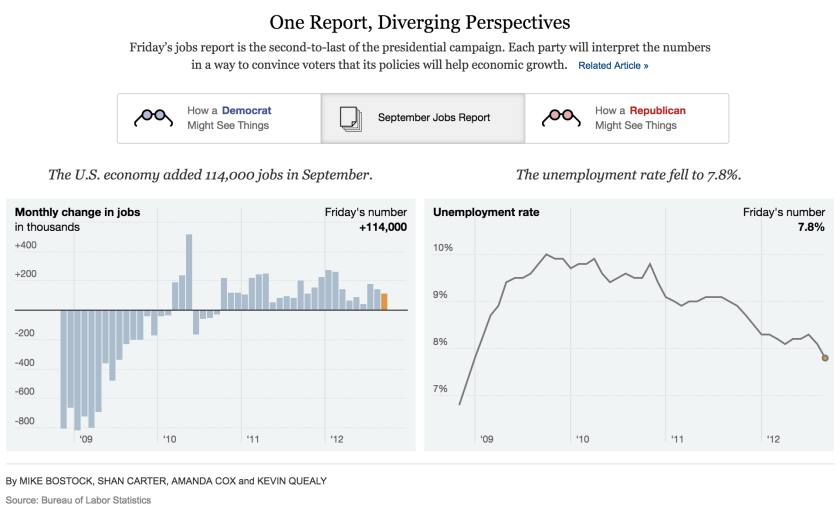 One Report, Diverging Perspectives