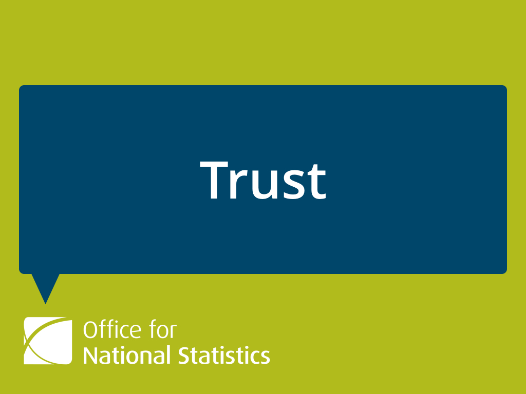 "Presentation slide with ONS logo and speech bubble with the word ""Trust"" inside."