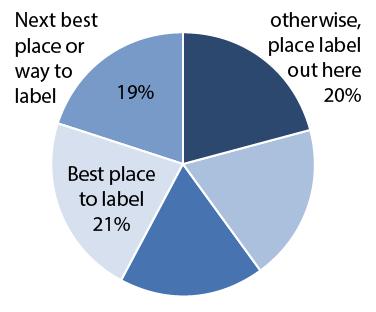 pie-label