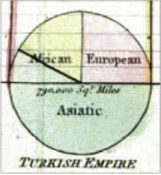 turkish-empire-wp